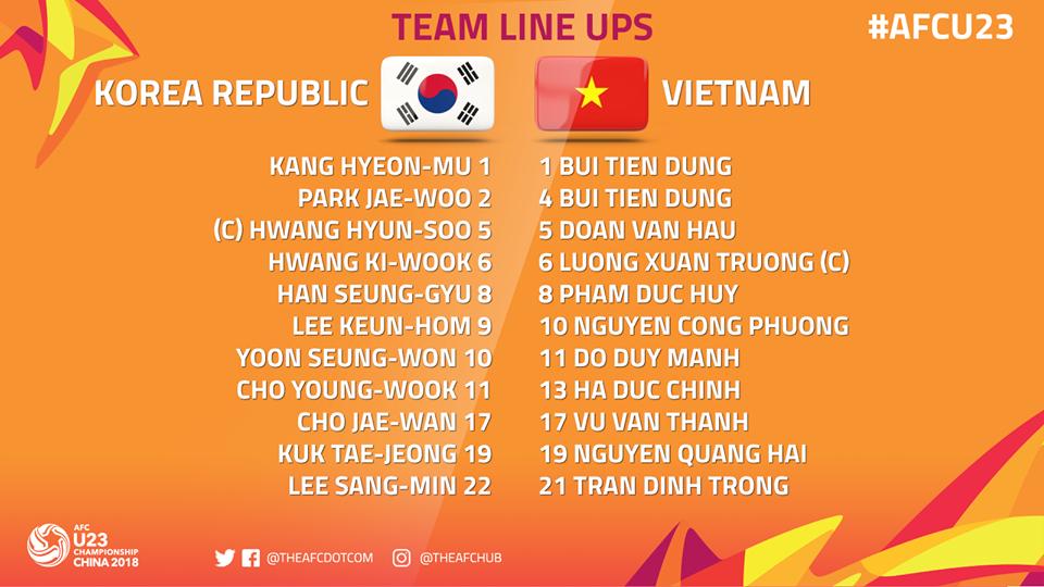 Đội hình U23 Việt Nam vs HQ