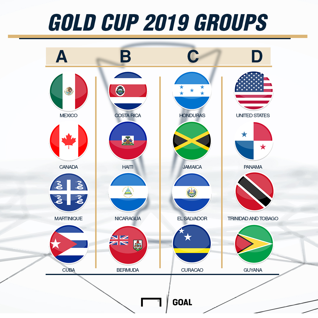 Gold Cup Groups
