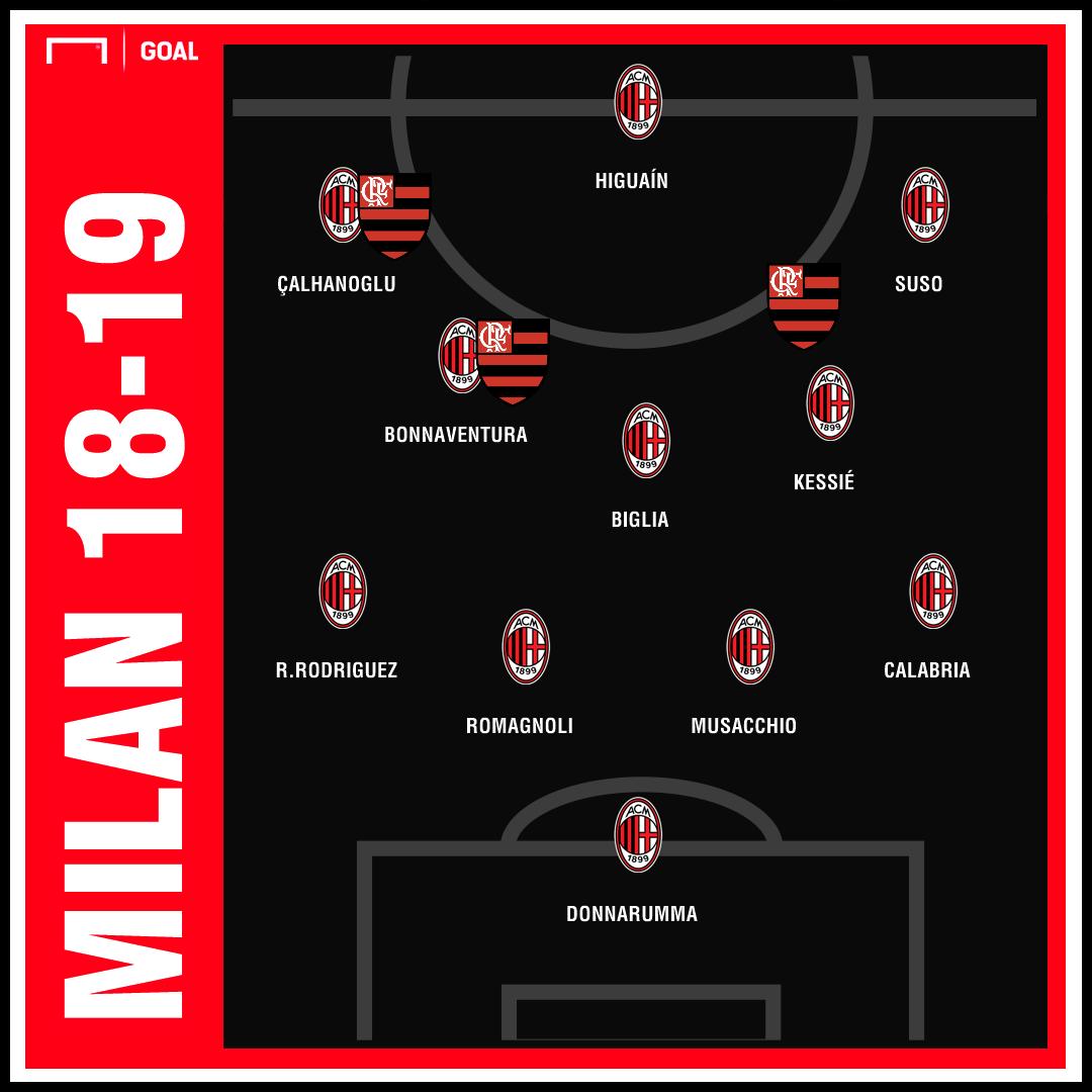 Milan Paqueta GFX