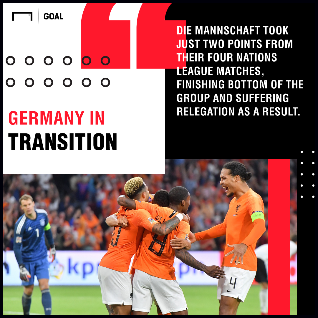 Germany in transition betting preview Euro 2020 odds