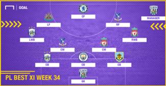 PL Team of the Week 2017-2018 สัปดาห์ที่ 34