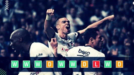 Besiktas Champions League power rankings
