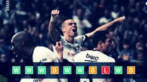 Besiktas Champions League power rankings