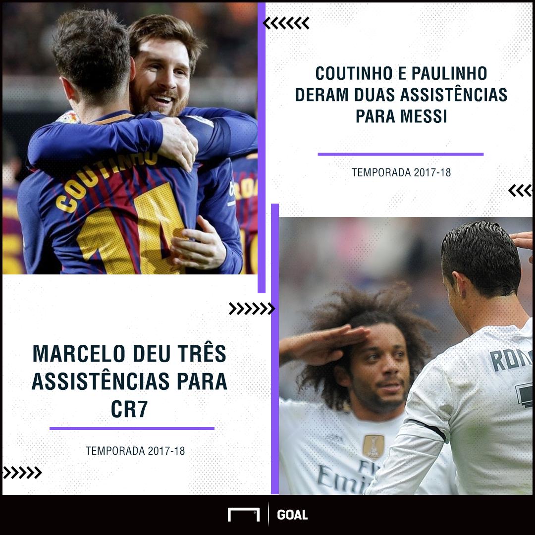 GFX brasileiros Messi Cristiano Ronaldo
