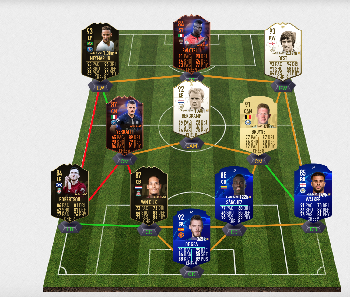 Dragon My Team FUT squad