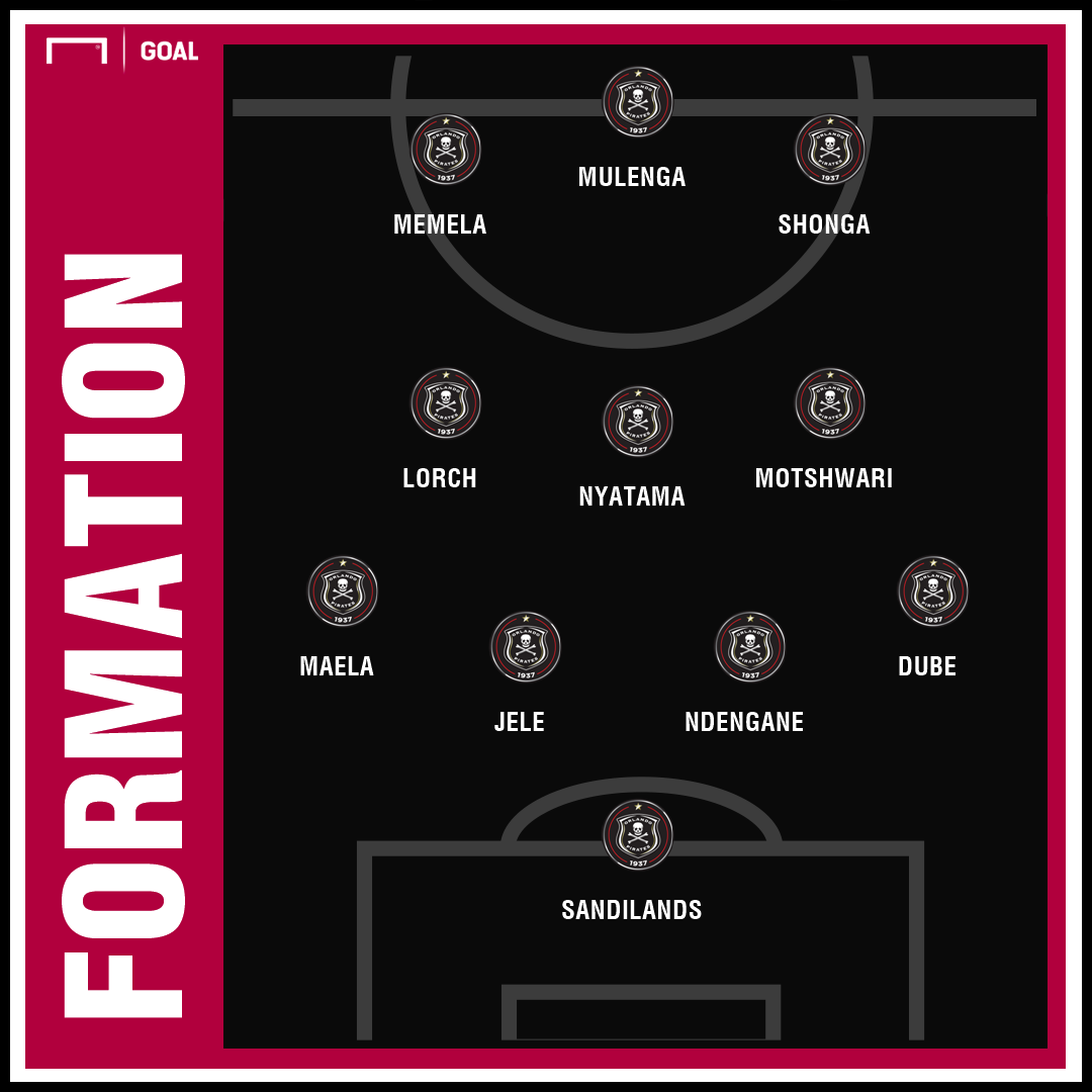 Pirates formation PS.