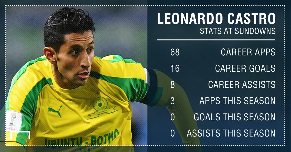 Leonardo Castro stats at Sundowns PS