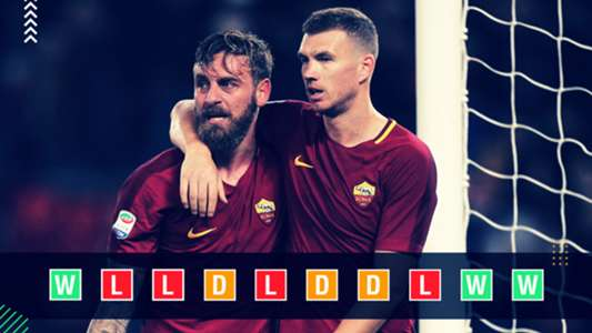Roma Champions League Power Rankings GFX