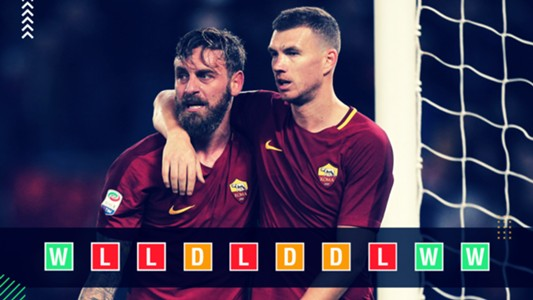 Roma Champions League Power Rankings GFX