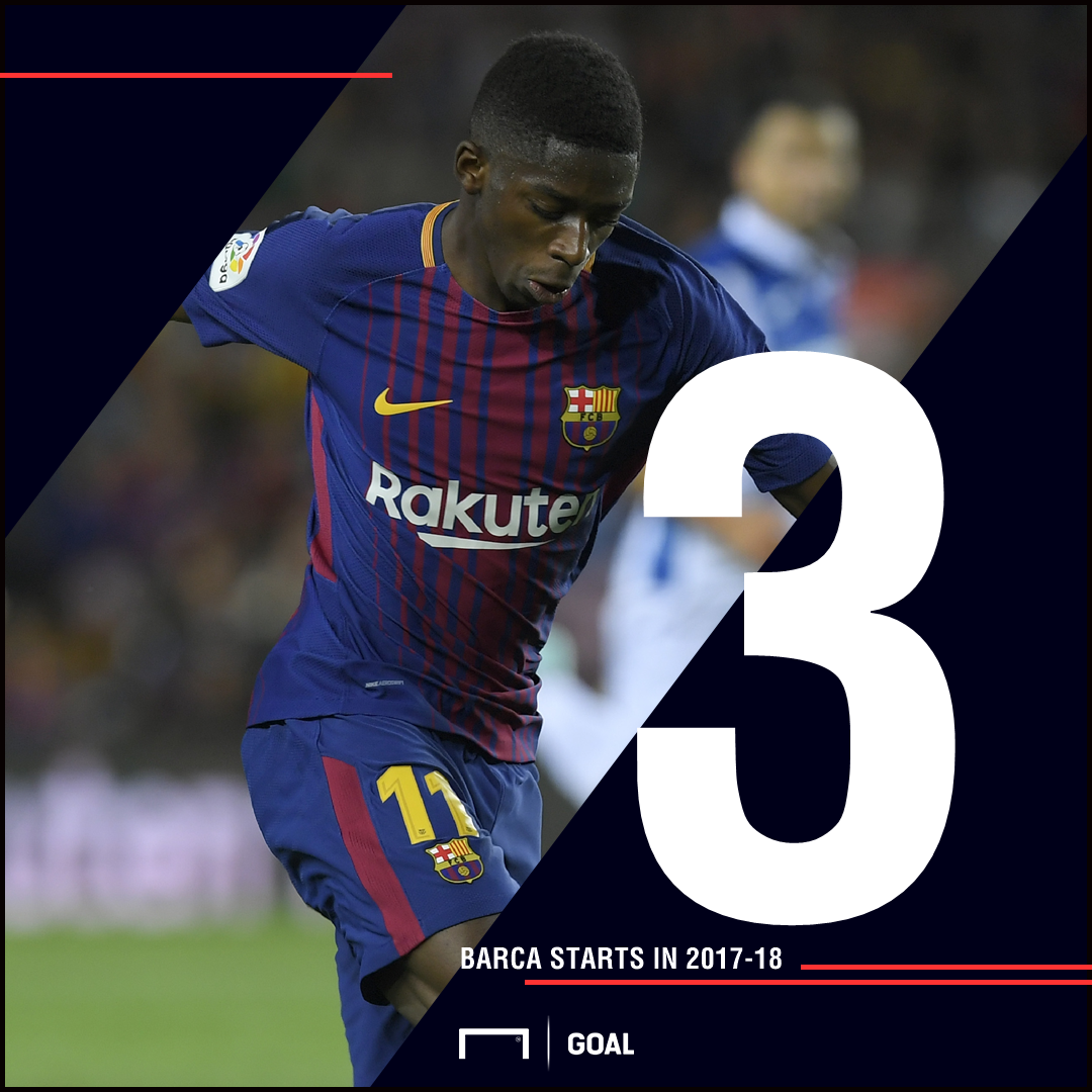Dembele starts 2017-18 graphic