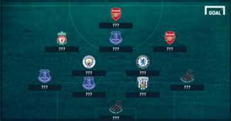 Alexis Sanchez, Philippe Coutinho, & Tim Terbaik Liga Primer Inggris Pekan Ke-37