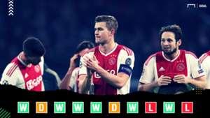 Ajax Champions League Power Rankings GFX