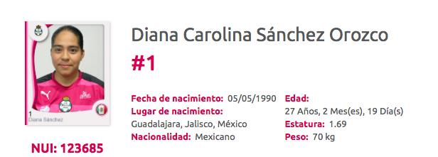Diana Sánchez - ficha femenil