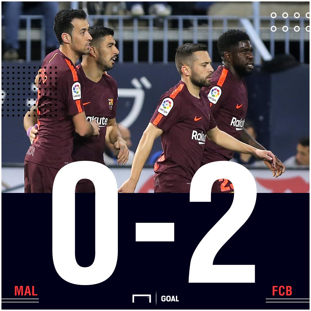 Malaga Barca score
