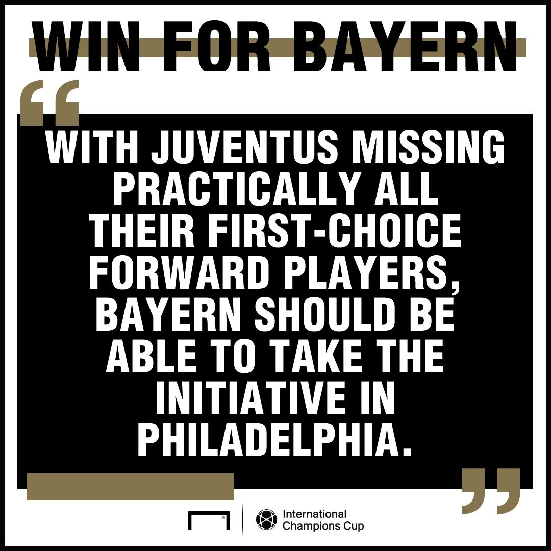 Juve Bayern ICC graphic