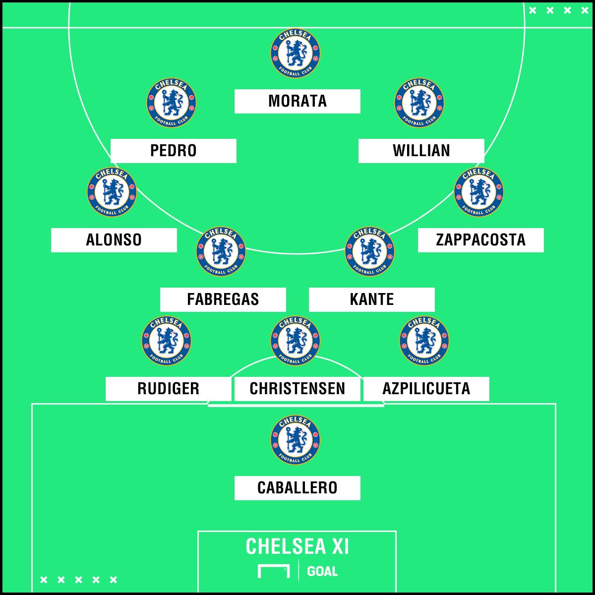 Chelsea XI to face Huddersfield