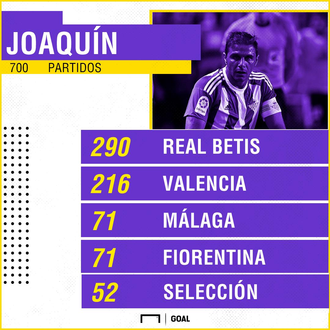 Joaquín, la leyenda de los 700 partidos que rechazó al Real Madrid ...