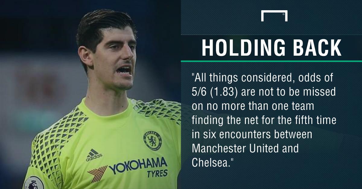 GFX Man Utd Chelsea betting