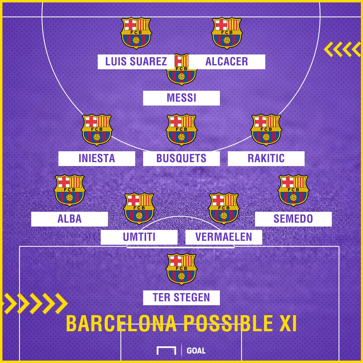 Barcelona possible Valencia
