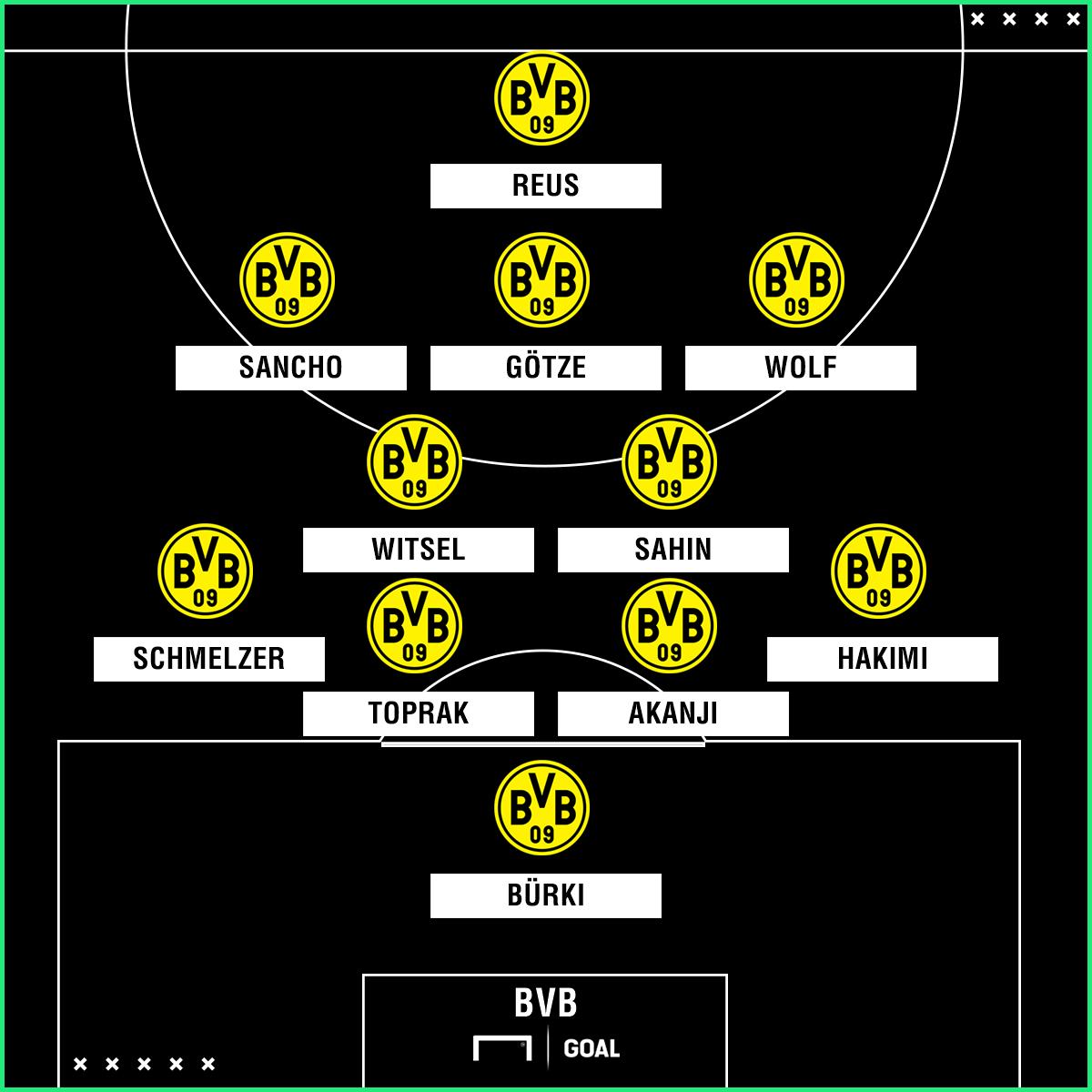 GFX BVB Witsel 5