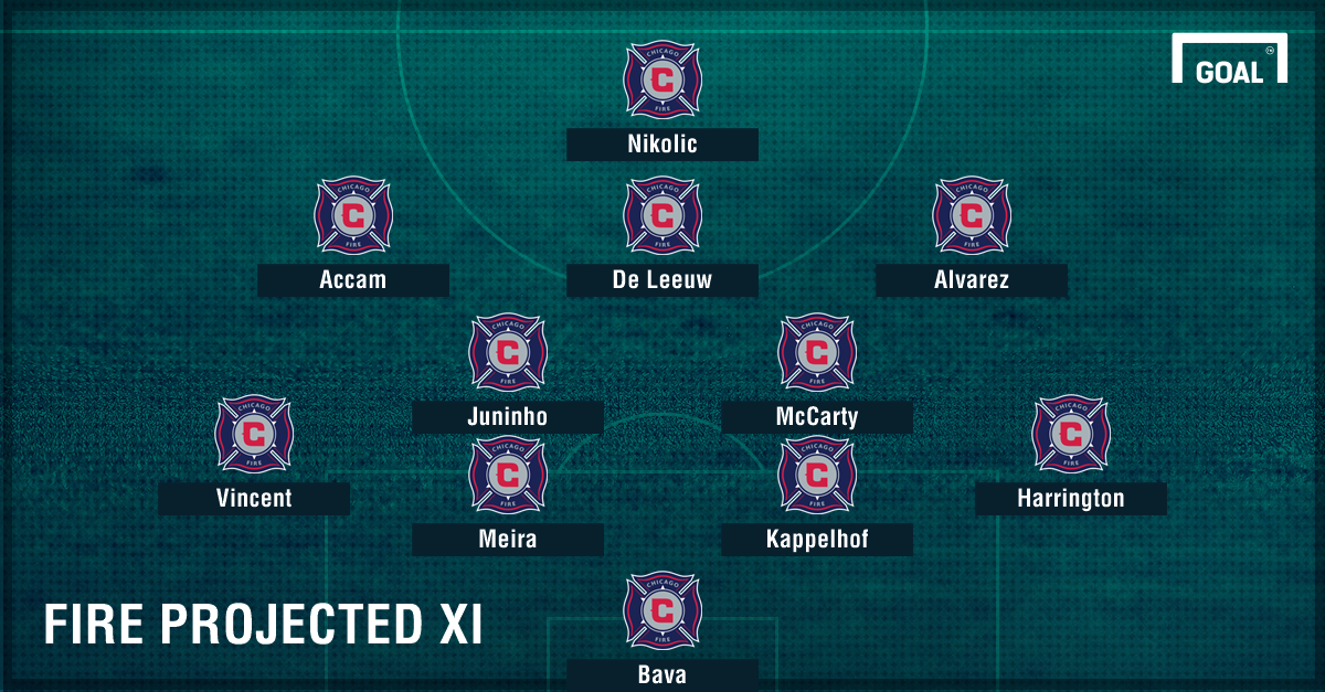 GFX Fire projected xi