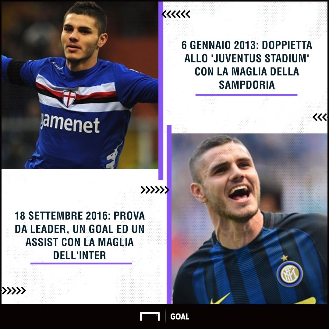 PS Icardi vs Juventus