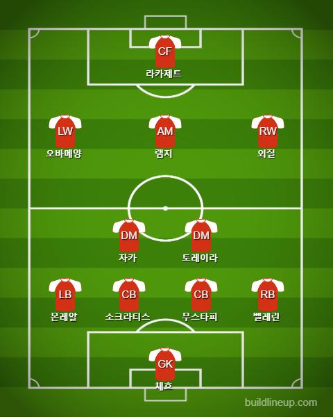Arsenal Starting