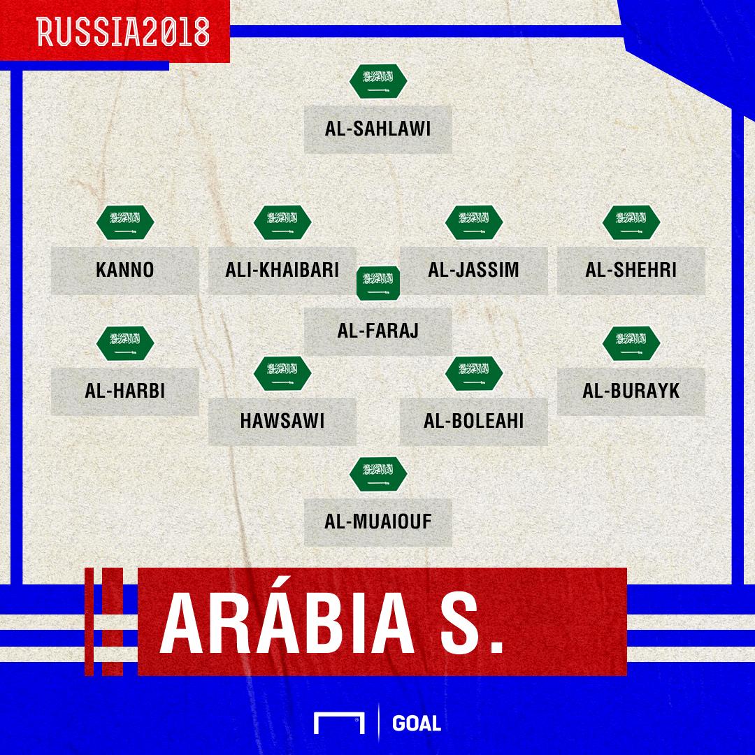 GFX arabia saudita
