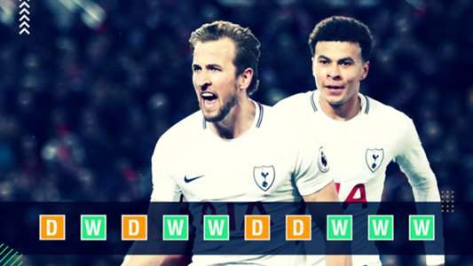 Tottenham Champions League power rankings