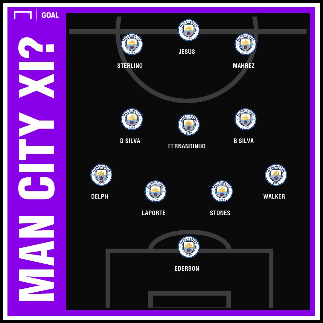 Man City predicted XI