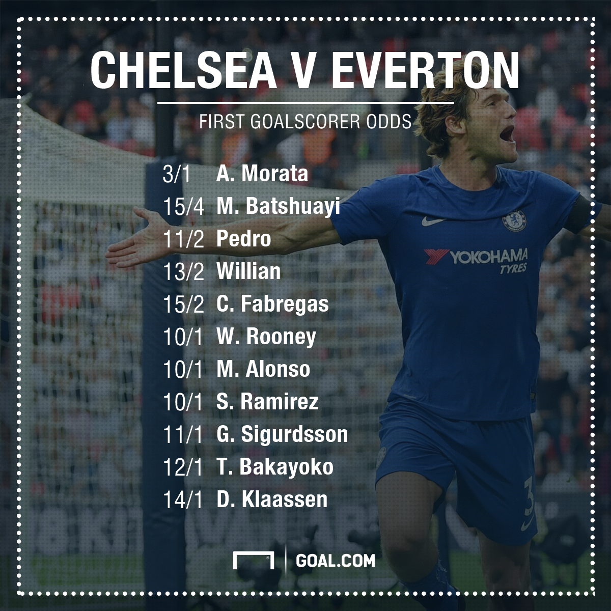 Dabblebet odds for Chelsea Everton GFX
