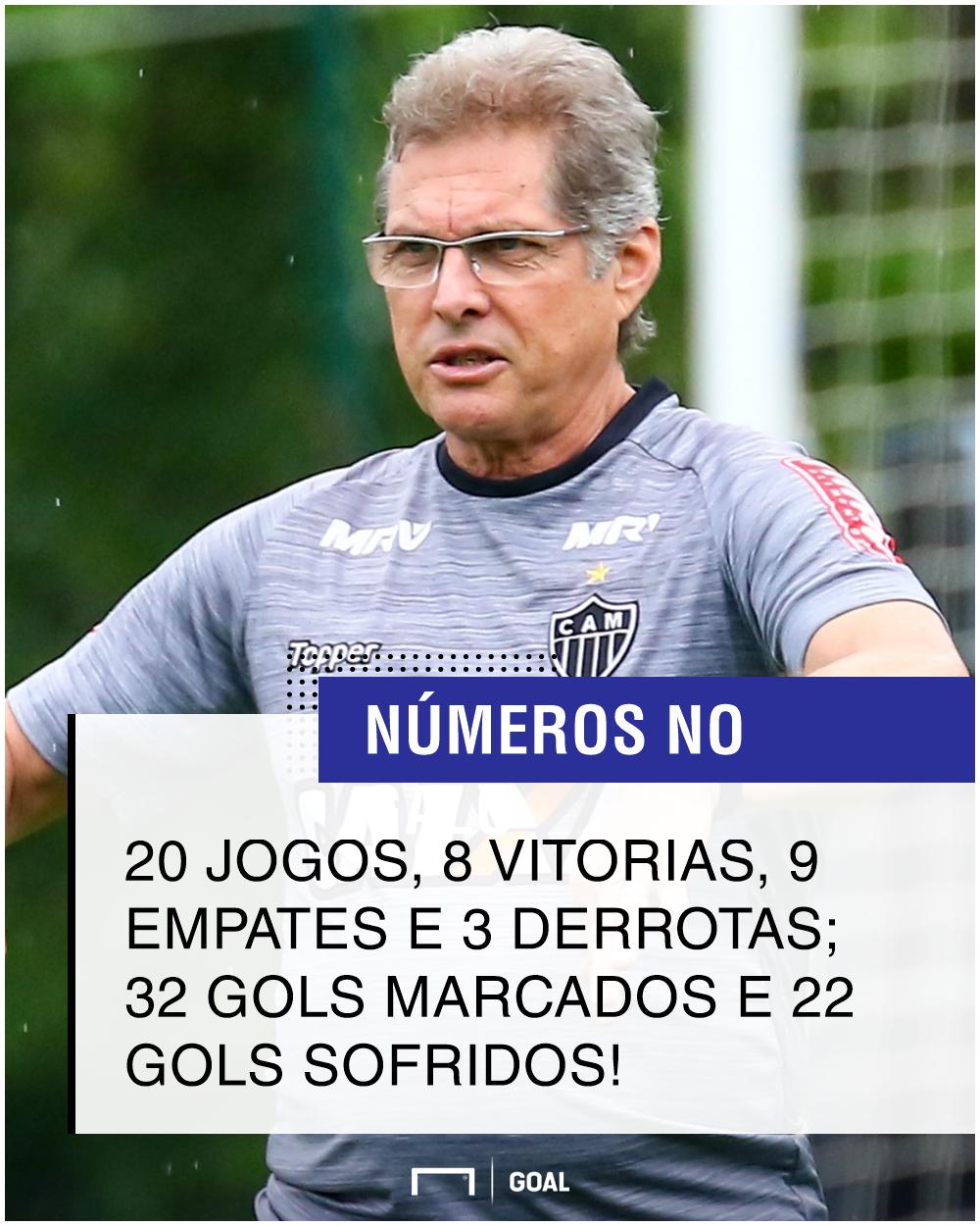 GFX Oswaldo de Oliveira I Atlético-MG I 09 02 18