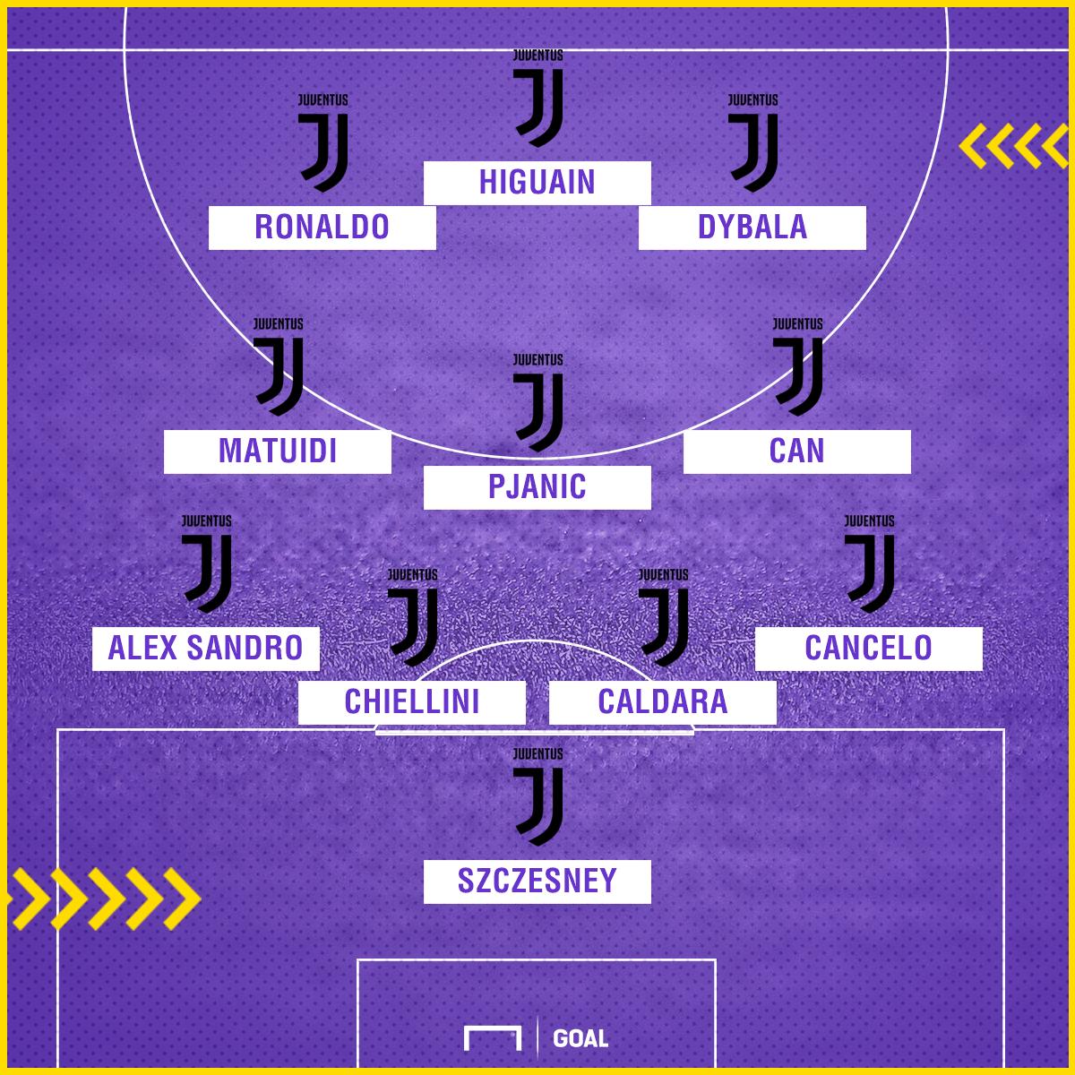 Ronaldo Juventus 4-3-3 PS