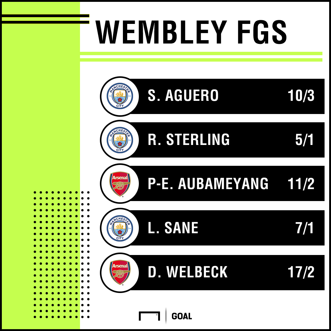 Arsenal Man City goalscorer graphic