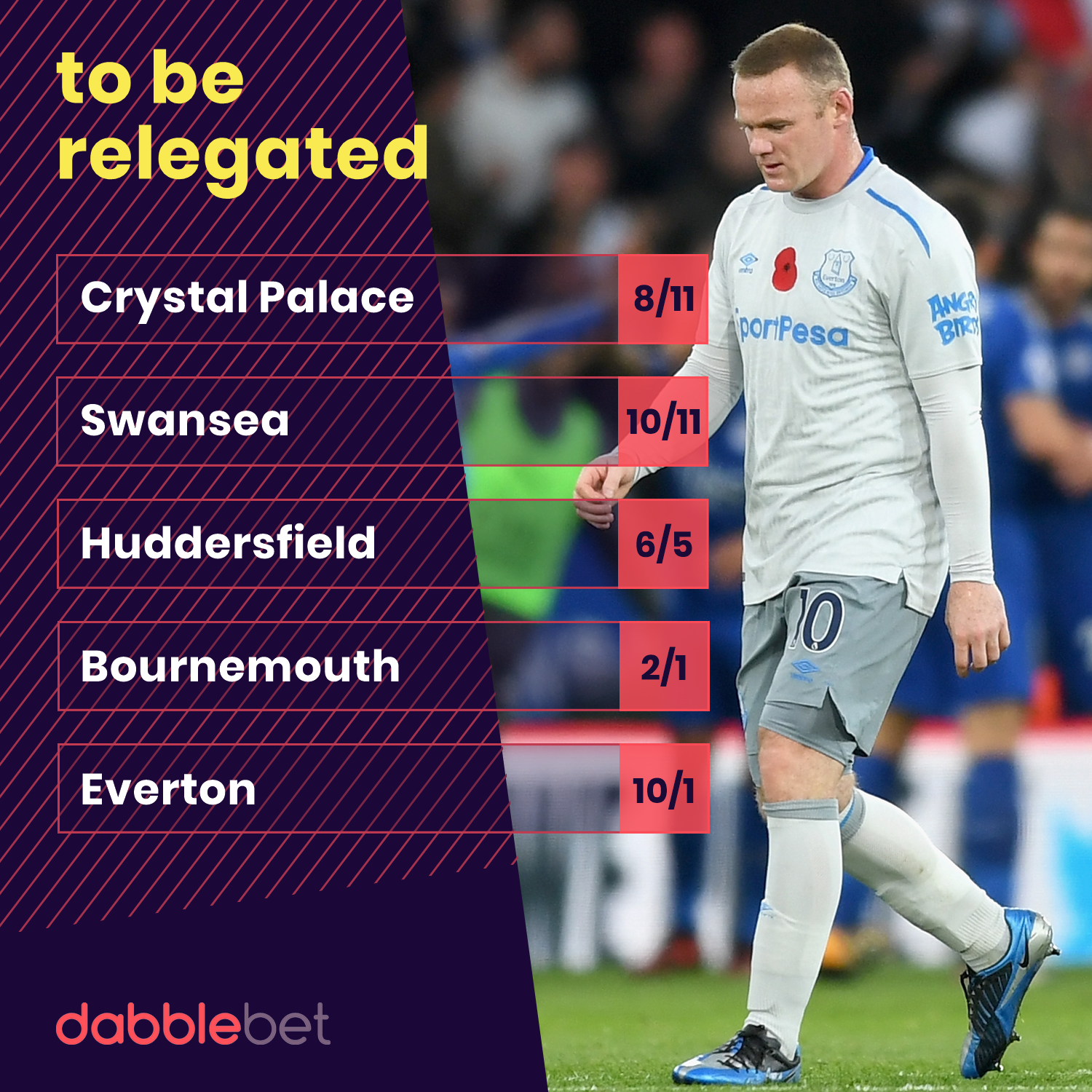 GFX DABBLE RELEGATION ODDS EVERTON