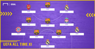 Champions League all time XI