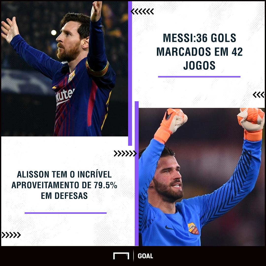GFX Messi Alisson