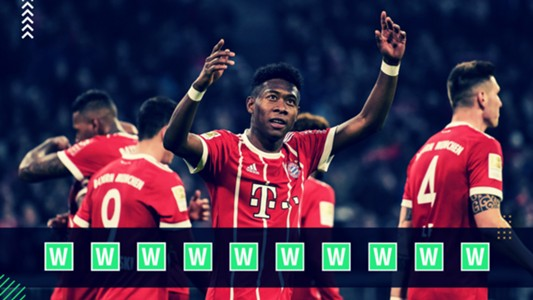 Bayern Champions League Power Ranking GFX