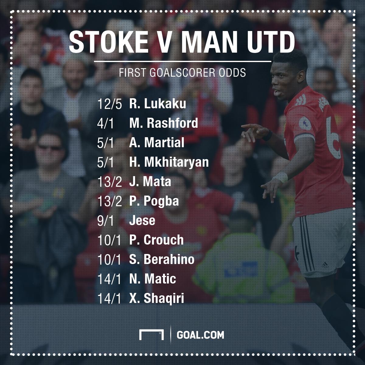Stoke City Manchester United odds