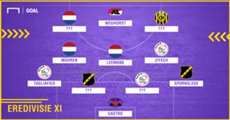 Omnisport Eredivisie Team van de Week 29