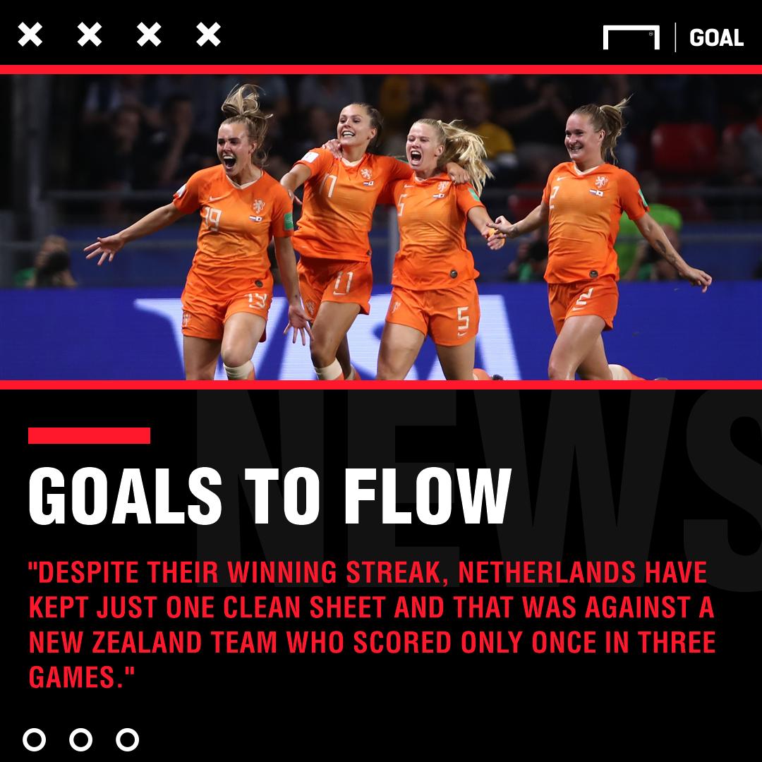 Italy Women vs Netherlands Women Betting Preview