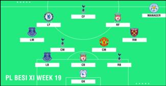 Best XI : ทีมยอดเยี่ยมพรีเมียร์ลีก 2018-2019 สัปดาห์ที่ 19