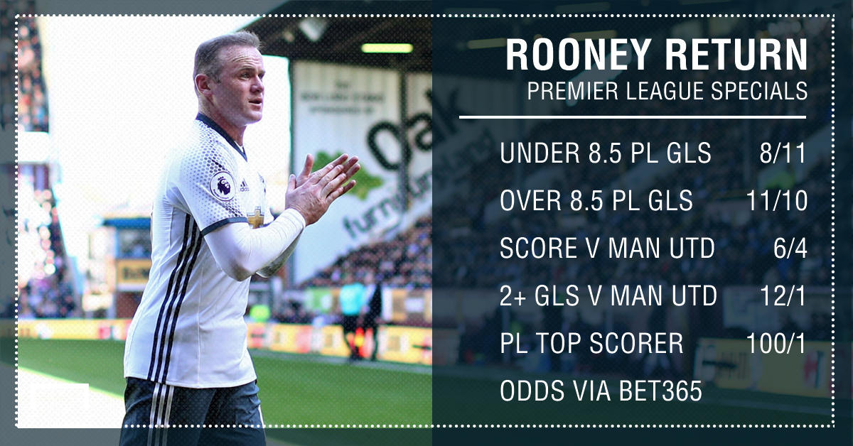 GFX STATS ROONEY AT EVERTON