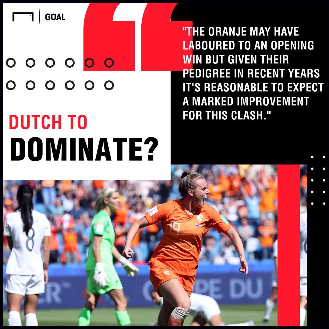 Netherlands Women v Cameroon Women Betting Preview