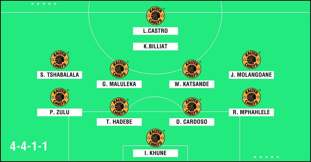Kaizer Chiefs with Billiat formations