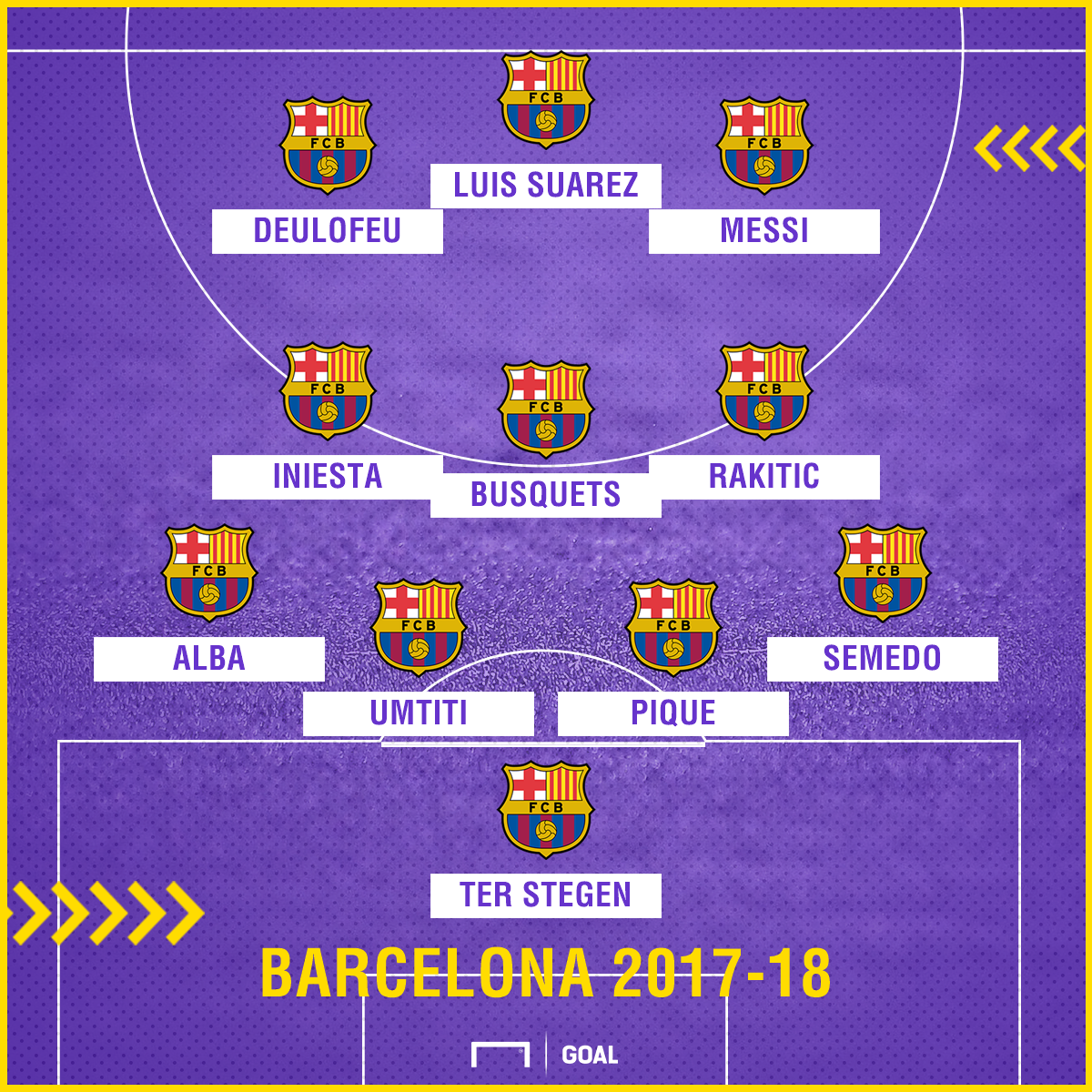 Barcelona 2017-18 graphic