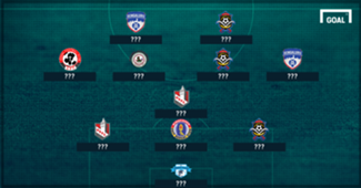 I-League Team of the Week: Round 8