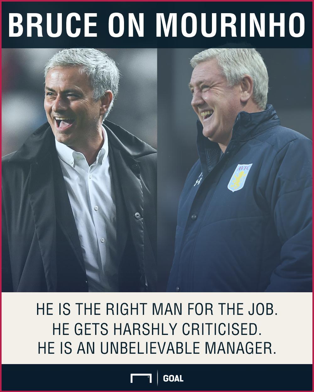 Steve Bruce Jose Mourinho right man for Manchester United