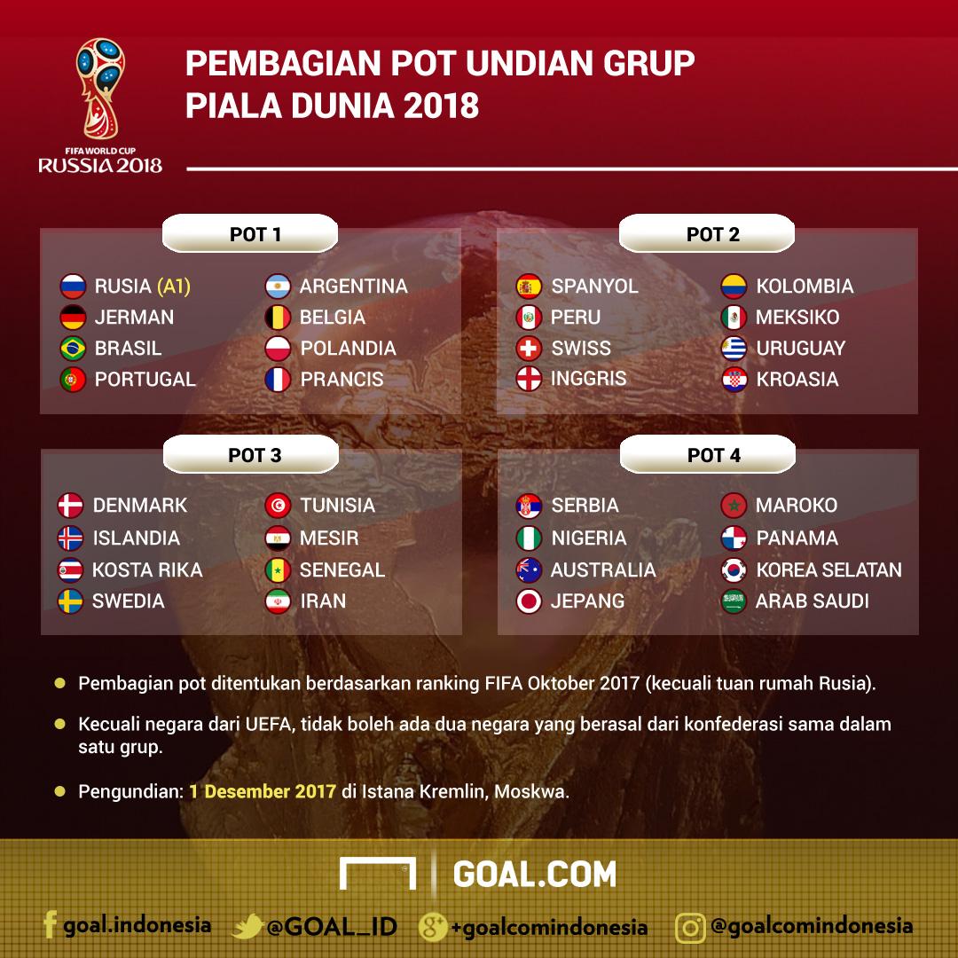 Pot Piala Dunia 2018 GFX ID