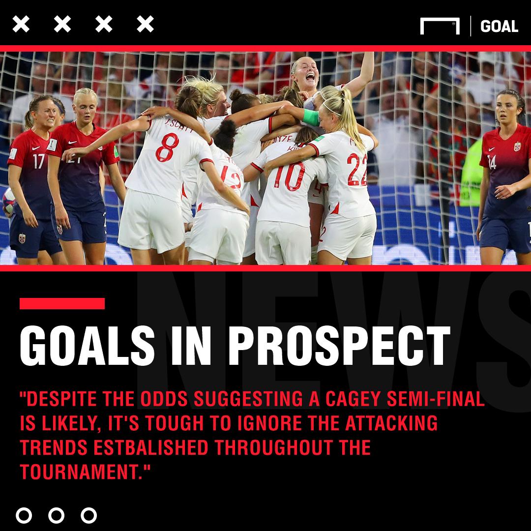 England Women v USA Women: Latest odds, team news, preview and